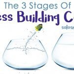 The Three Stages Of Business Building Courage